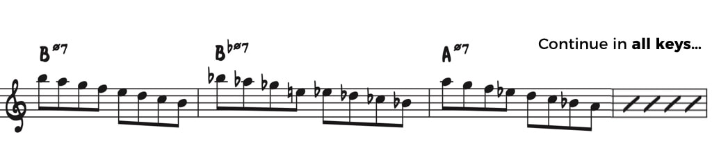 The Locrian Scale