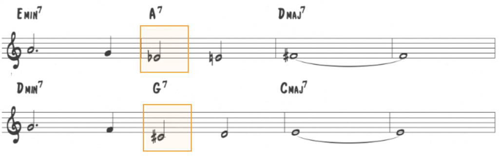 10 Options for Improvising over V7 Chords and Altered