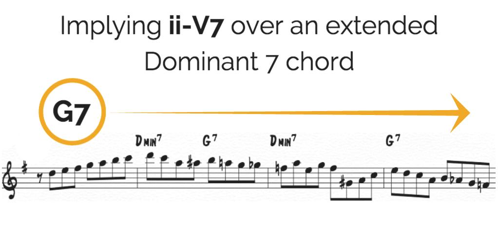 ii-V7 over Dominant 7