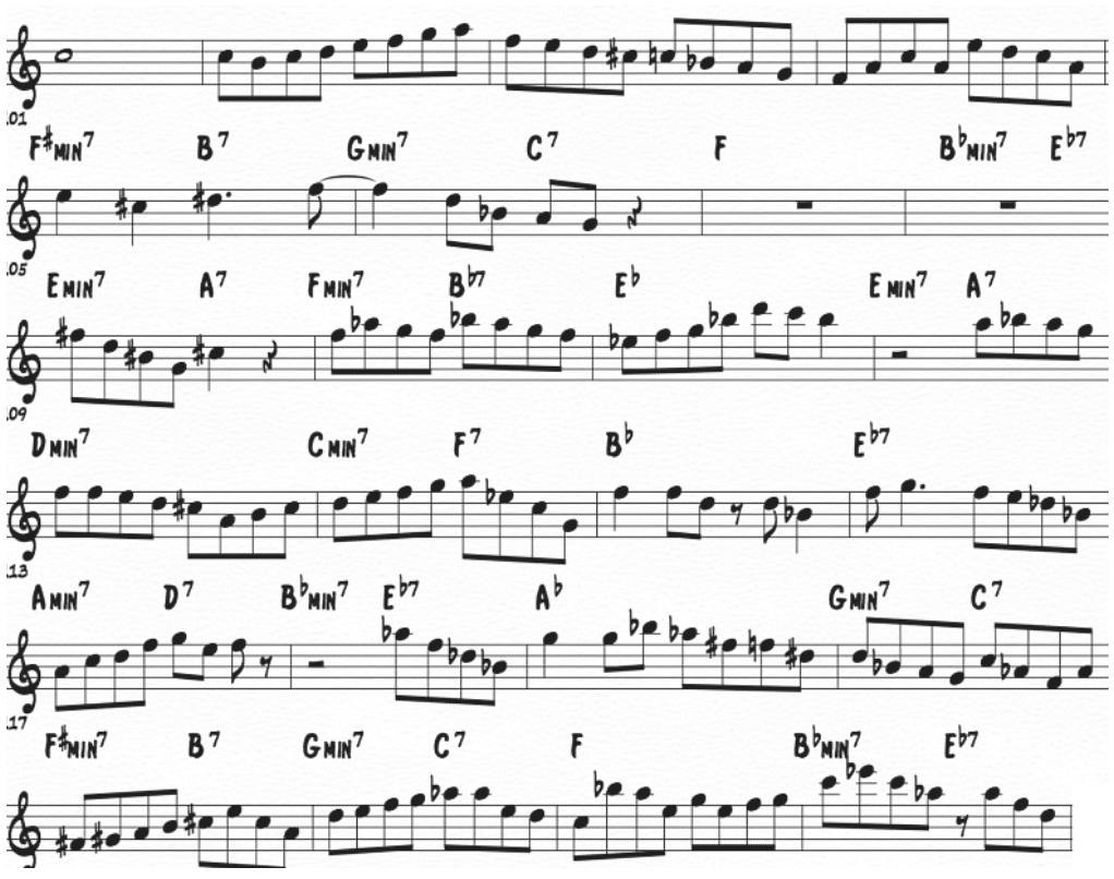 John Coltrane, Moment's Notice
