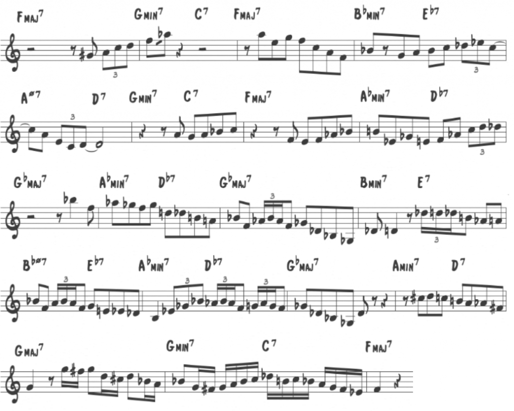 10 Brilliant Jazz Transcriptions and Solos To Learn From • Jazz Advice