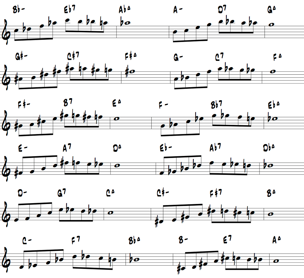 Chromatic Resolution Jazz Exercise