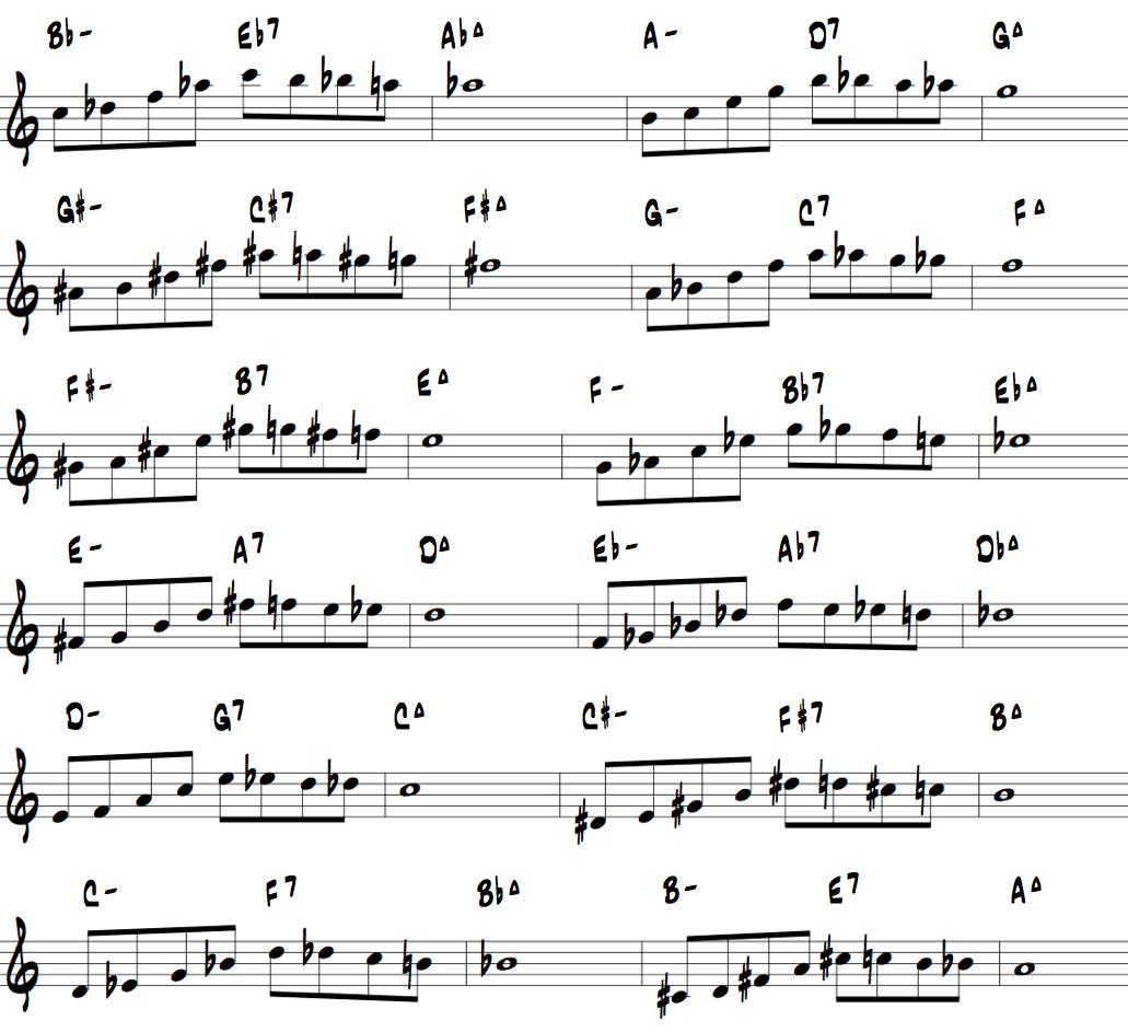 Chromatic Resolution Jazz Exercise