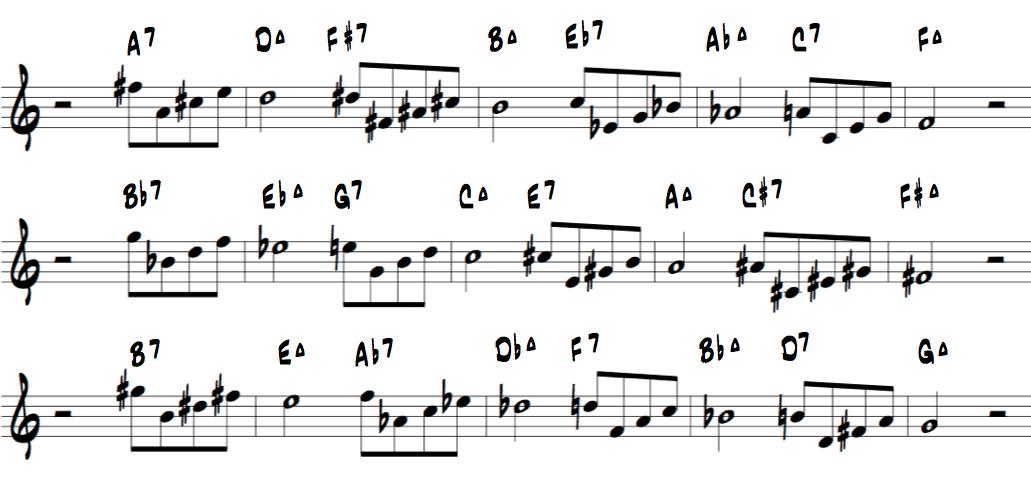 Dominant chord fluidity jazz exercise