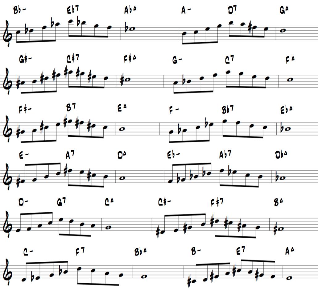 Killer ii V jazz exercise