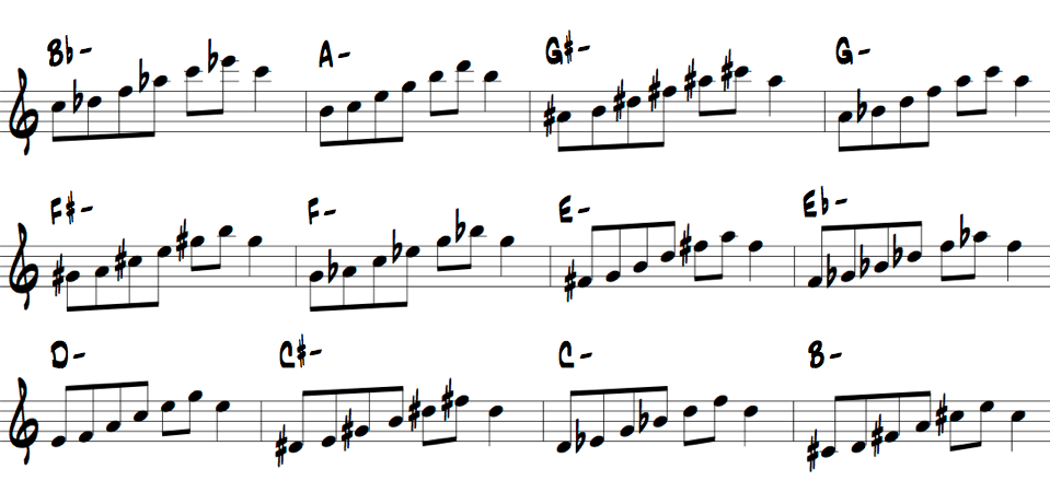 Minor Madness Jazz Exercise