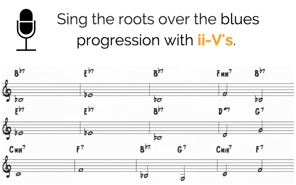 Roots of jazz blues progression