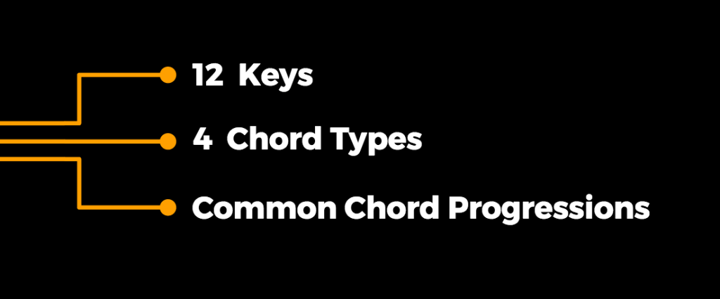 3 Keys to Jazz Music Theory
