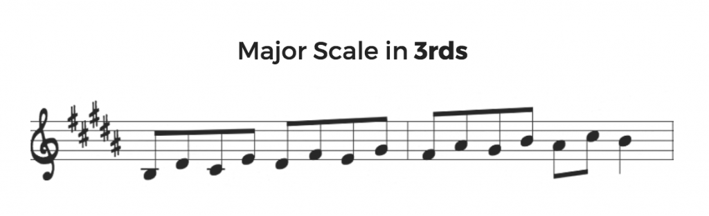 Major Scale in 3rds