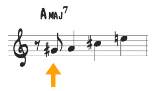 Approach notes on a major triad