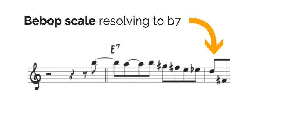 Bebop scale to b7