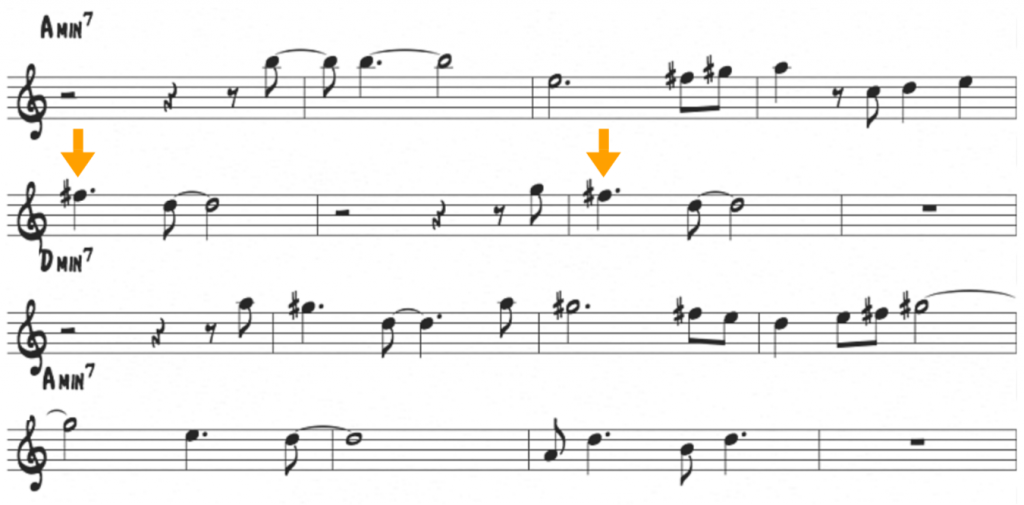 7 Ways to Create Irresistible Style in Your Jazz Solos