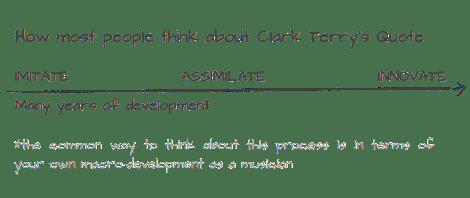 Clark Terry Quote 1