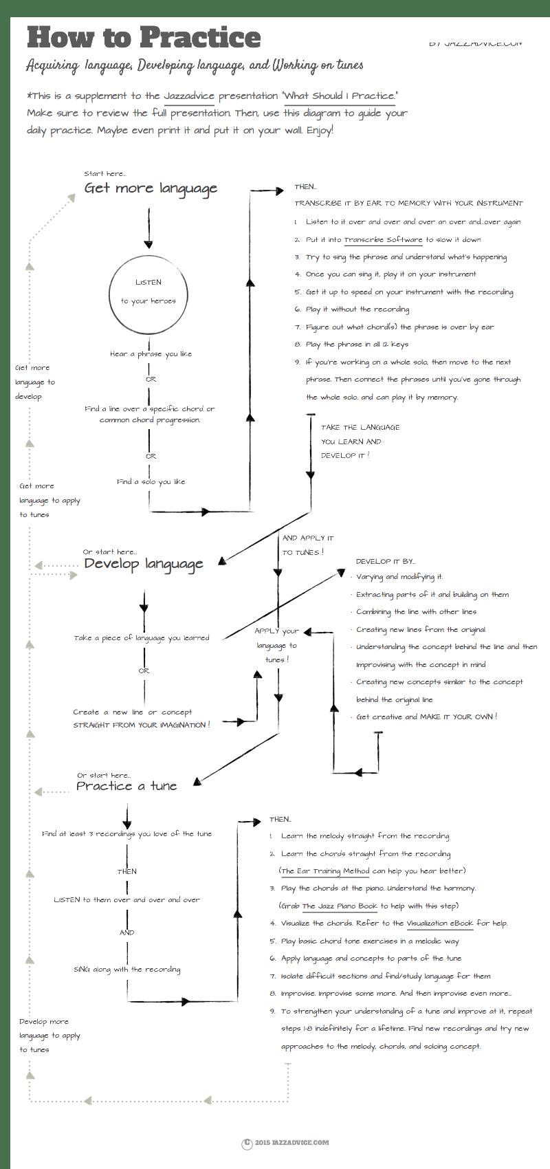 Jazz B Parallel Wiring Diagram
