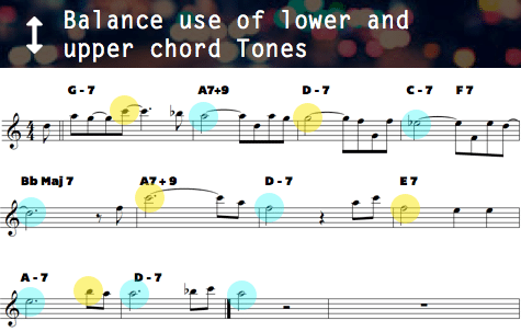 Balance use of lower and upper chord tones