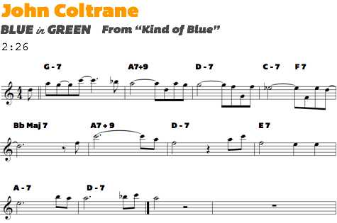 Coltrane Blue In Green Transcription