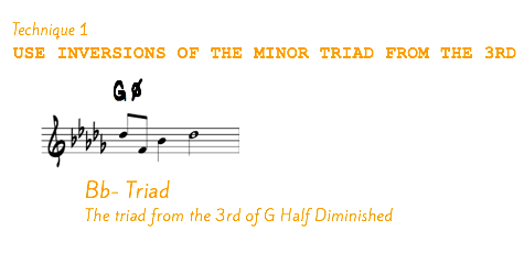 Inverting minor triad
