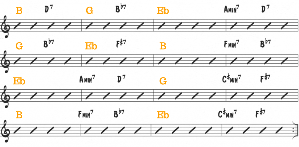 Giant Steps chord progression