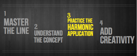 Practice the harmonic application