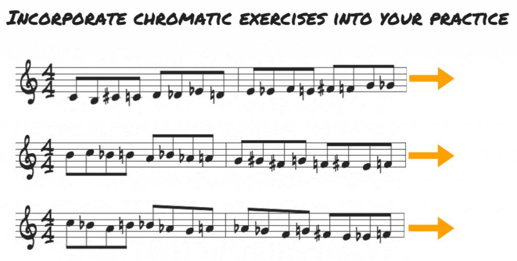 Chromatic exercises