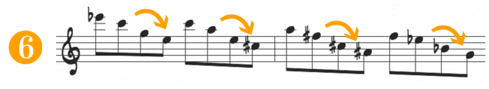 #6 Pattern
