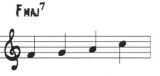 1235 F Major