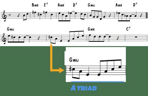 Kenny Garret line 1 A triad