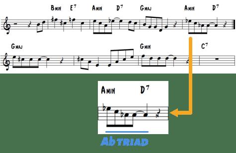 Kenny Garret line 1 Ab triad