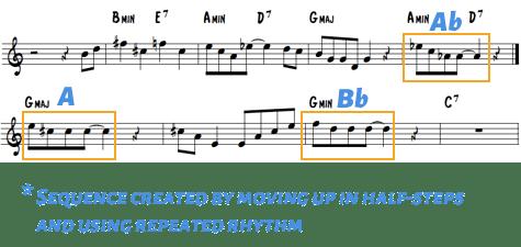 Kenny Garret line 1 sequence