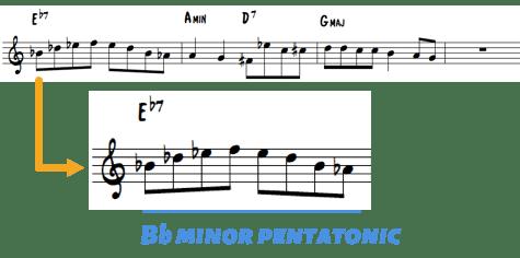 Kenny Garret line 2 pentatonic