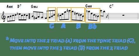 Kenny Garret line 3 sequence