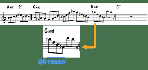 Kenny Garret line 3 triad on minor