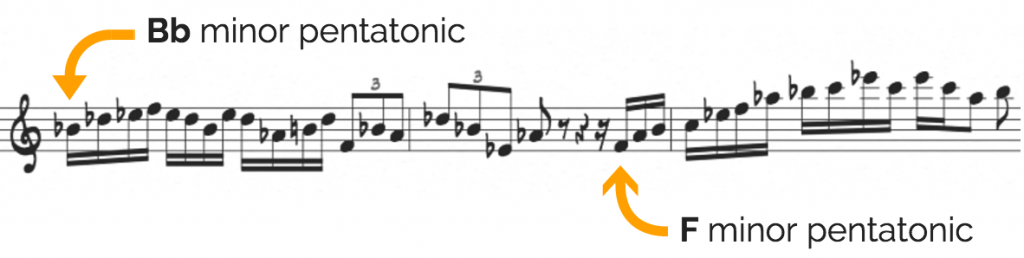 How to Use the Pentatonic Scale like McCoy Tyner in Your