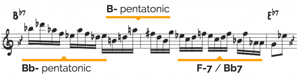 Minor pentatonic over V7 to I