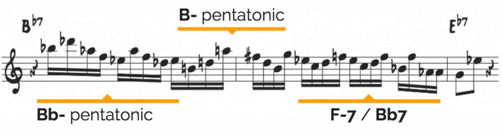 Minor pentatonic over V7 to I