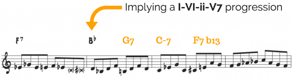 Implying harmonic progressions