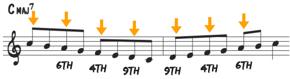How To Master The Bebop Scale In Jazz Improvisation Jazz Advice