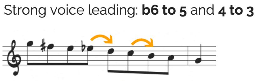 Voice leading in major bebop scale