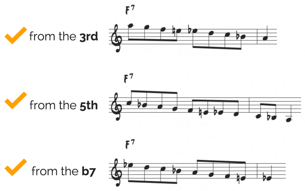 How To Master the Bebop Scale in Jazz Improvisation • Jazz Advice