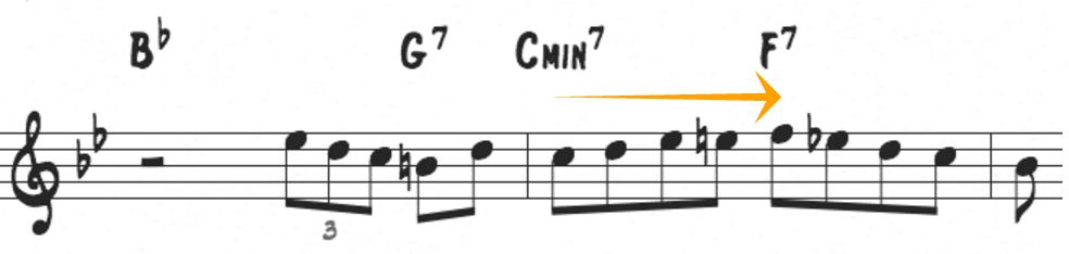 Coltrane bebop scale
