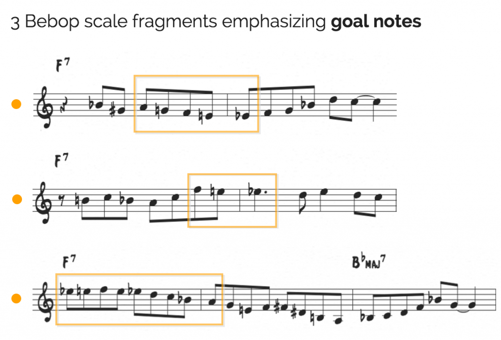 Bebop scales within jazz language