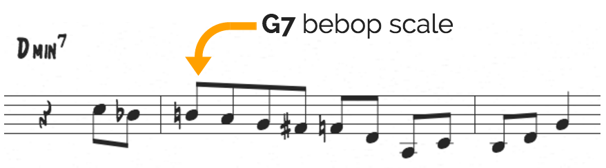 Bebop scale over minor chords