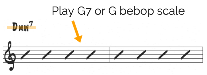 Bebop scale on minor chords