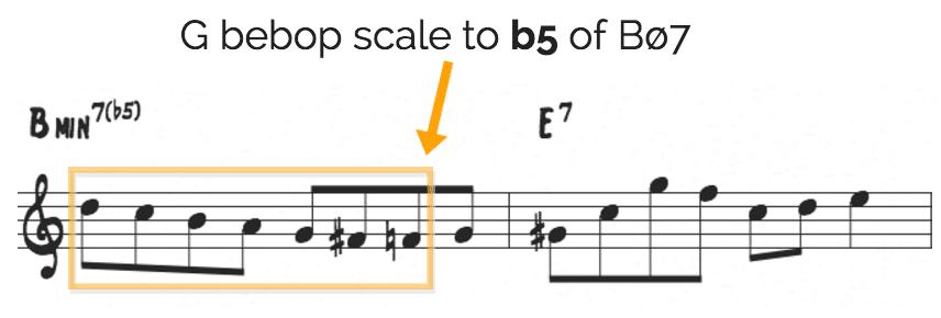 Bebop scale over half-diminished