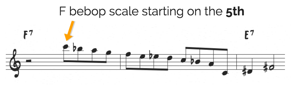 Bebop scale from the 5th