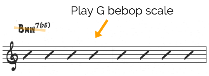 Bebop scales over half diminished chords
