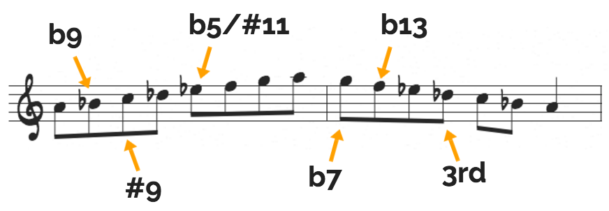 chord tones in the altered scale