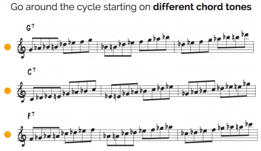 altered scale from different chord tones