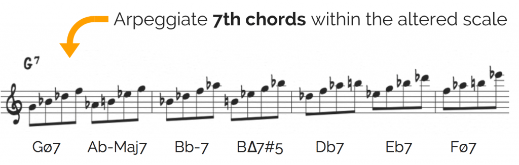 Arpeggiate the altered scale
