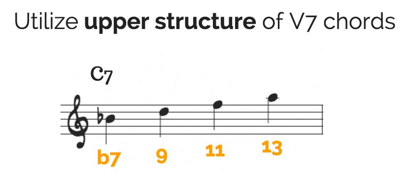 Upper structure of V7 chord